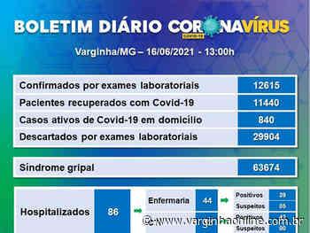 Varginha registra 165 novos casos de Covid-19 nesta quarta-feira, incluindo 10 crianças - Varginha Online