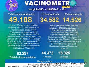Varginha já vacinou 34.582 pessoas contra a Covid-19 - Varginha Online