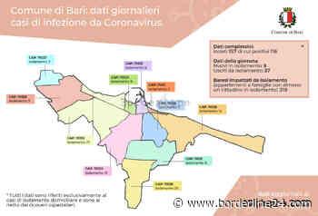 Bari, calo isolati Covid anche in zona bianca: più a Carbonara (35) che a San Paolo e San Girolamo (27) - Borderline24.com