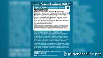 Coronavirus en Misiones: 188 nuevos casos y siete fallecidos en las últimas 24 horas - Misiones OnLine