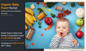 At a 10.15% CAGR Organic Baby Food Market projected to reach $11.5 billion by 2023 – The Courier - The Courier