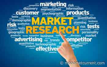 Free Sample – Global Aerospace Maintenance Chemical Market Report 2021-2027 | Exxon Mobil, Royal Dutch Shell, DowDuPont, Quaker – The Manomet Current - The Manomet Current