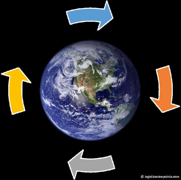 The Circular Supply Chain: A Push for Sustainability
