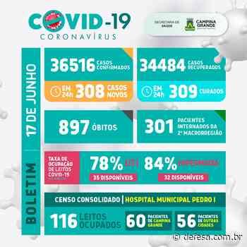 Boletim atualizado da covid em Campina Grande – 17 de junho de 2021 - Defesa - Agência de Notícias