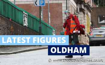 Covid is rising less in Oldham than UK as a whole - theoldhamtimes.co.uk