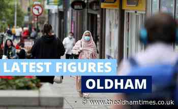 Oldham still has a fast rising rate of Covid - theoldhamtimes.co.uk