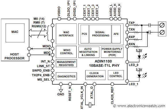 ICs push industrial Ethernet over 1.7km of cable