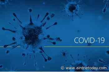 Airdrie reports fewer than 50 active cases of COVID-19 - Airdrie Today