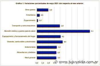 Jujuy: La Inflación en mayo fue de 3,3% - Jujuy al día