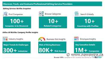 Evaluate and Track Editing Companies | View Company Insights for 100+ Professional Editing Service Providers | BizVibe