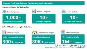Evaluate and Track Engineering Companies | View Company Insights for 1,000+ Engineering Service Providers | BizVibe