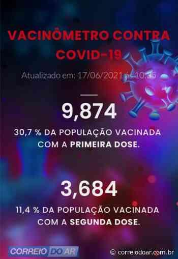 COVID-19: Palotina já vacinou 30,7% da sua população com a 1ª dose da vacina - Correio do Ar