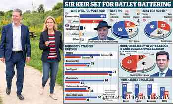 Sir Keir Starmer faces humiliation and calls to quit as poll shows Labour crushed in by-election