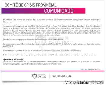 Este viernes se registraron 324 casos de Coronavirus - Agencia de Noticias San Luis