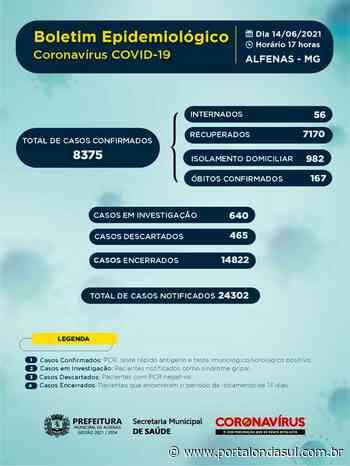 ALFENAS | Município confirma 581 casos de Covid-19 em quatro dias - Portal Onda Sul