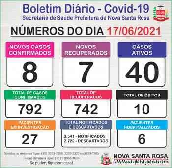 Nova Santa Rosa registra 40 casos ativos de Covid-19 - Aquiagora.net