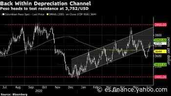 Monedas caen en respuesta a declaración de la Fed: Andes FX - Yahoo Finanzas España