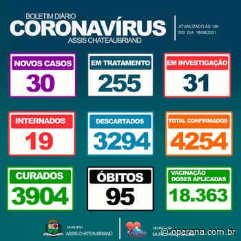 Assis Chateaubriand confirma 95º óbito por complicações da covid-19 - O Paraná