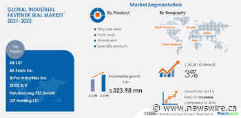 Industrial Fastener Seal Market | USD 323.98 million growth expected during 2021-2025 | Technavio