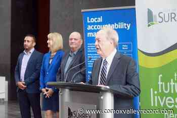 Elections BC approves petition application for referendum on Surrey policing transition – Comox Valley Record - Comox Valley Record