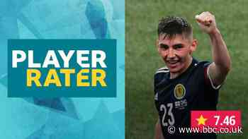 Euro 2020: England v Scotland - Billy Gilmour is your highest-rated player