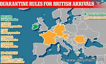 Top European hotspots including France and Italy ALL require Brits to quarantine