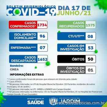96 pessoas com Covid-19 seguem em isolamento domiciliar em Jardim - Bonito Notícias
