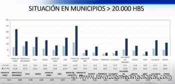 Medina del Campo, el municipio que cuenta con la mayor incidencia acumulada por COVID19 - La Voz de Medina Digital