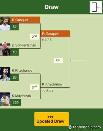Richard Gasquet shocks Schwartzman in the 2nd round. HIGHLIGHTS – LYON RESULTS - Tennis Tonic
