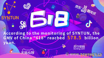 """China """"618 Shopping Festival"""" E-Commerce Platforms Sales Report By Syntun: The GMV of 578.5 Billion Yuan"""