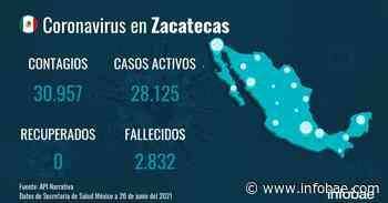 Zacatecas registra un fallecido por coronavirus en el último día - infobae