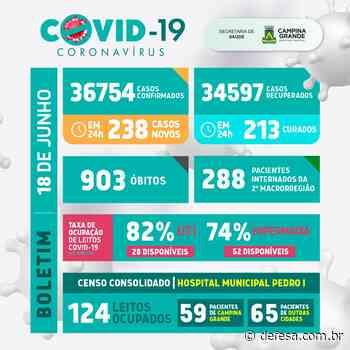 Boletim atualizado da covid em Campina Grande – 18 de junho de 2021 - Defesa - Agência de Notícias