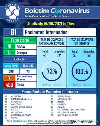 PASSOS   Santa Casa continua com 100 % de ocupação nos leitos de UTI - Portal Onda Sul