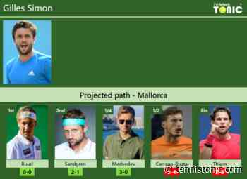 MALLORCA DRAW. Gilles Simon's prediction with Ruud next. H2H and rankings - Tennis Tonic