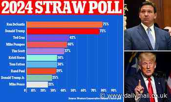 Ron DeSantis beats Trump in 2024 at conservative summit