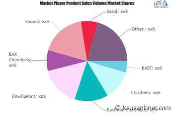 Oxo Alcohol Market Growing Popularity and Emerging Trends   BASF, LG Chem, Eastman – KSU   The Sentinel Newspaper - KSU   The Sentinel Newspaper