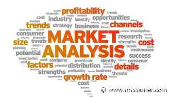Global PVA Fiber Market Revenue 2021 from Manufacturers Eastman Chemical, KURARAY, Dupont,MiniFIBERS – The Courier - The Courier