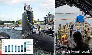 US Navy's new $166B submarine fleet hobbled by faulty parts wearing out DECADES too early