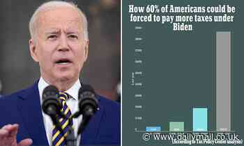 How 60% of Americans could be forced to pay more taxes under Biden