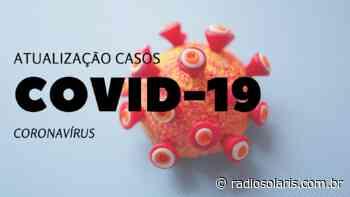 Flores da Cunha registra média de 37,5 casos de covid por dia neste mês de junho   Grupo Solaris - radiosolaris.com.br