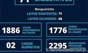 Mangueirinha confirma cinco casos de coronavírus em 24h - Diário do Sudoeste