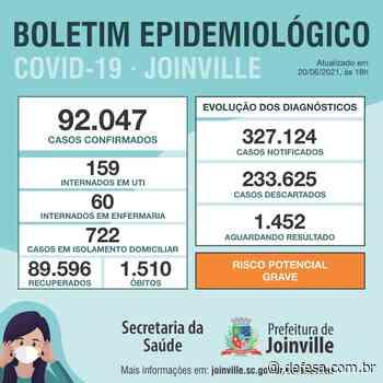 Coronavírus: Com 327 mil testados, Joinville chega a 92 mil casos - Defesa - Agência de Notícias