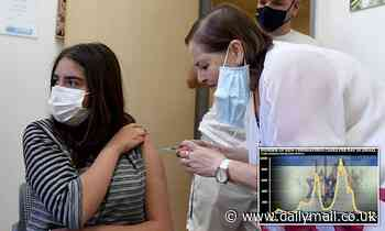 Israel faces fresh Covid surge and calls for teens to be jabbed as even fully vaccinated catch Delta