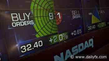 Dow Jones & Nasdaq 100 Technical Outlook Continues to Diverge - DailyFX