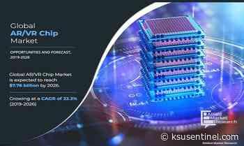 AR/VR Chip Market: Top Impacting Factors and Investment Pockets 2020-2027 – KSU | The Sentinel Newspaper - KSU | The Sentinel Newspaper