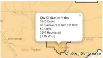 Grande Prairie adds two new COVID-19 cases, Alberta adds 60 - EverythingGP