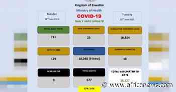 Coronavirus - Eswatini: COVID-19 daily info update (22 June 2021) - Africanews English