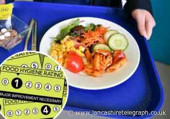 Food hygiene ratings for 73 schools in Blackburn with Darwen