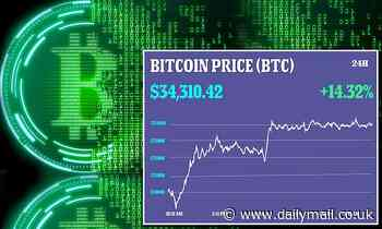 Bitcoin rallies 17% in a day after dropping below $30,000