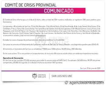 Ascienden a 380 los casos de Coronavirus registrados este miércoles - Agencia de Noticias San Luis